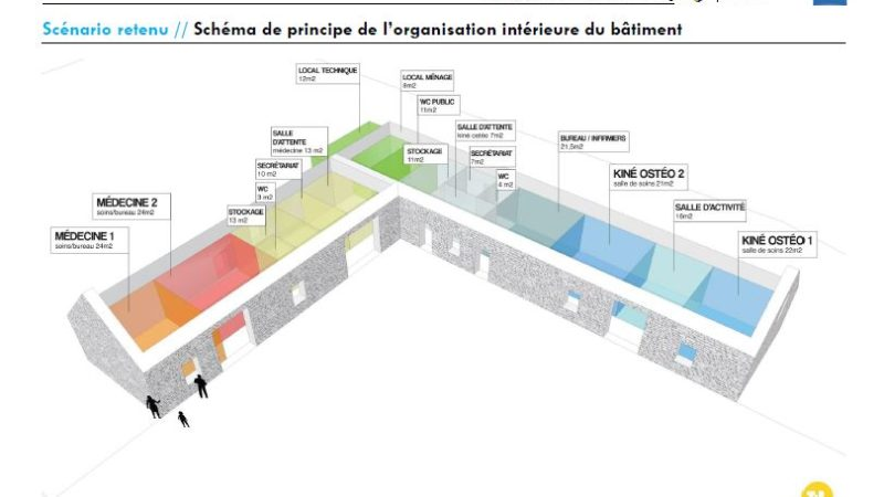 Argol_plan rénovation maison médicale