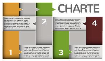 chartes